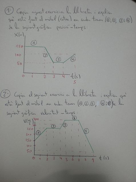 20110510131854-ex4-grafiques-v-i-a.jpg