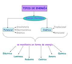 20130220140854-tipos-de-energia-presentacion.jpg