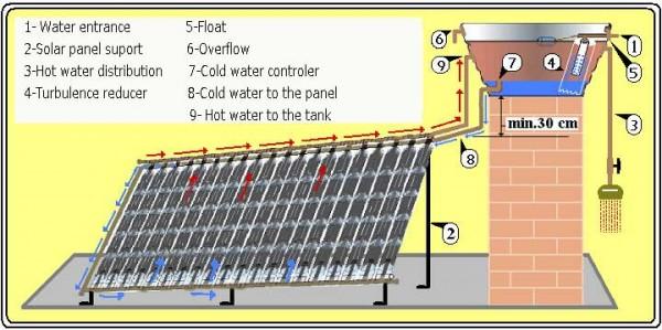 20150224085029-panel-solar-reciclando-botellas-de-plastico-5.jpg