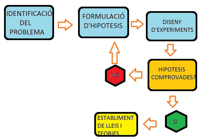 20150917084919-metode-cientific.png