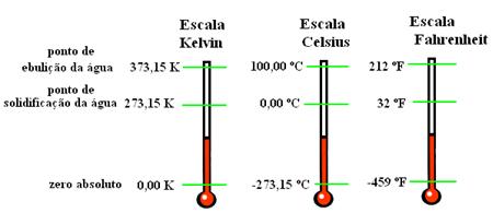 20151112104210-escalas-termometricas.jpg