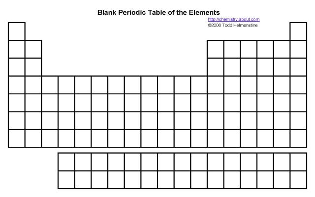 20160925214148-blankperiodictable.jpg