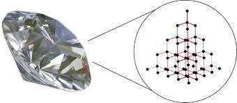 20161024022856-diamond-network.png