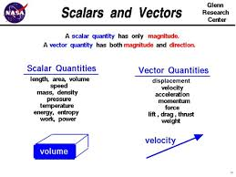 20161126224257-scalar-and-vector-mesurement.png