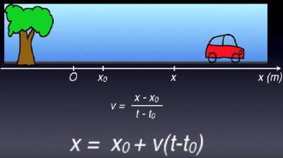 20161127032843-mru-movement-equation.jpg