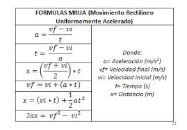 20170120231935-mrua-equations.jpg