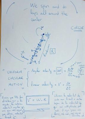 20170308152755-circular-motion-practica.jpg
