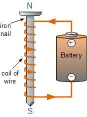 20170821063427-electromagnet.png