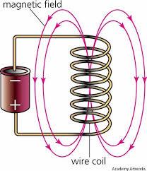 20170828014136-explaining-electromagnet.png