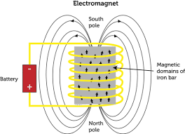 20170831224604-showing-electromagnet-pic.png