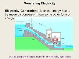 20171106005405-11-6-17-dam-generating-electricity.jpg