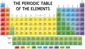 20180129005625-periodic-table-of-elements.png