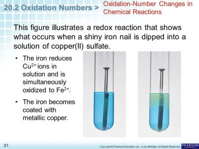 20180222165134-2-22-18-oxidation-number-changes-in-chemical-reactions.jpg