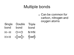 20180312064251-3-12-18-multiple-bonds1.png