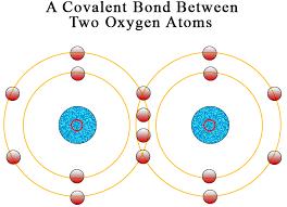 20180316214319-covalent-bond.png