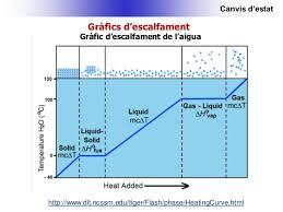 20181205104010-graf-escalfament-subst-pura-pic1.png