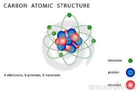 20190311070859-estruct-atomica-pic1.png