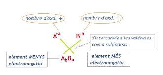 20190513065629-formulacio-oxids-pic1.jpg