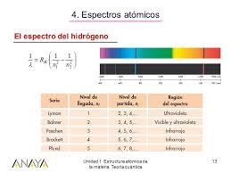 20190720200614-espectres-atomics-pic1.jpg