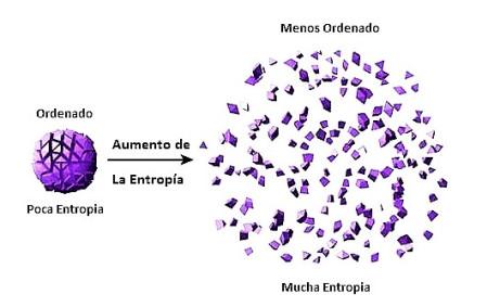 20190801193856-entropia-pic1.jpg