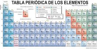 20200915215032-taula-periodica-dels-elements-pic1.jpg
